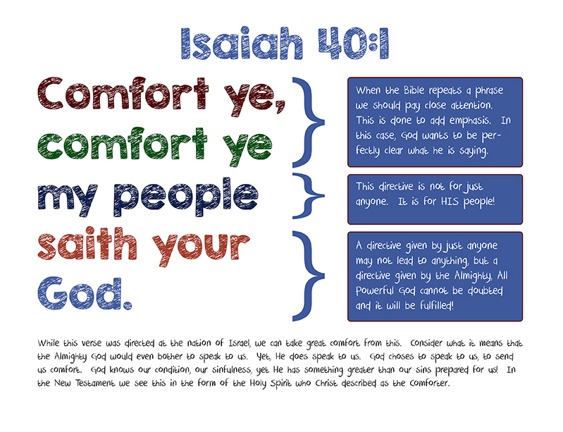 Isaiah 40:1 Comfort Ye, Comfort Ye my people saith your God.